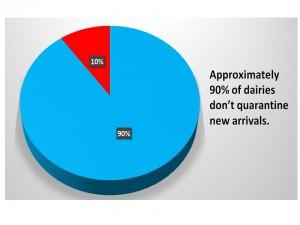7 quarantine